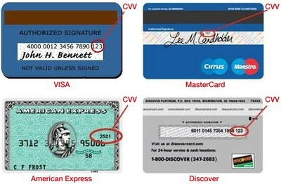 Mastercard Or Discover Please Turn Your Card Over And Look In The Signature Strip You Will Find Either The Entire  Digit String Of Your Card Number